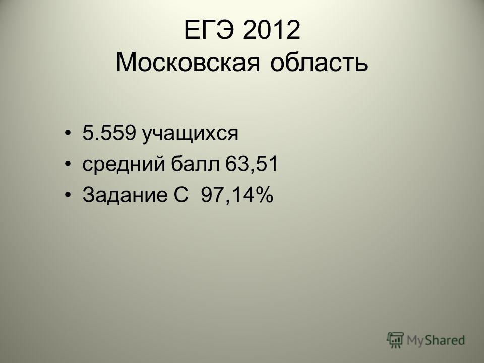 ЕГЭ 2012 Московская область 5.559 учащихся средний балл 63,51 Задание С 97,14%