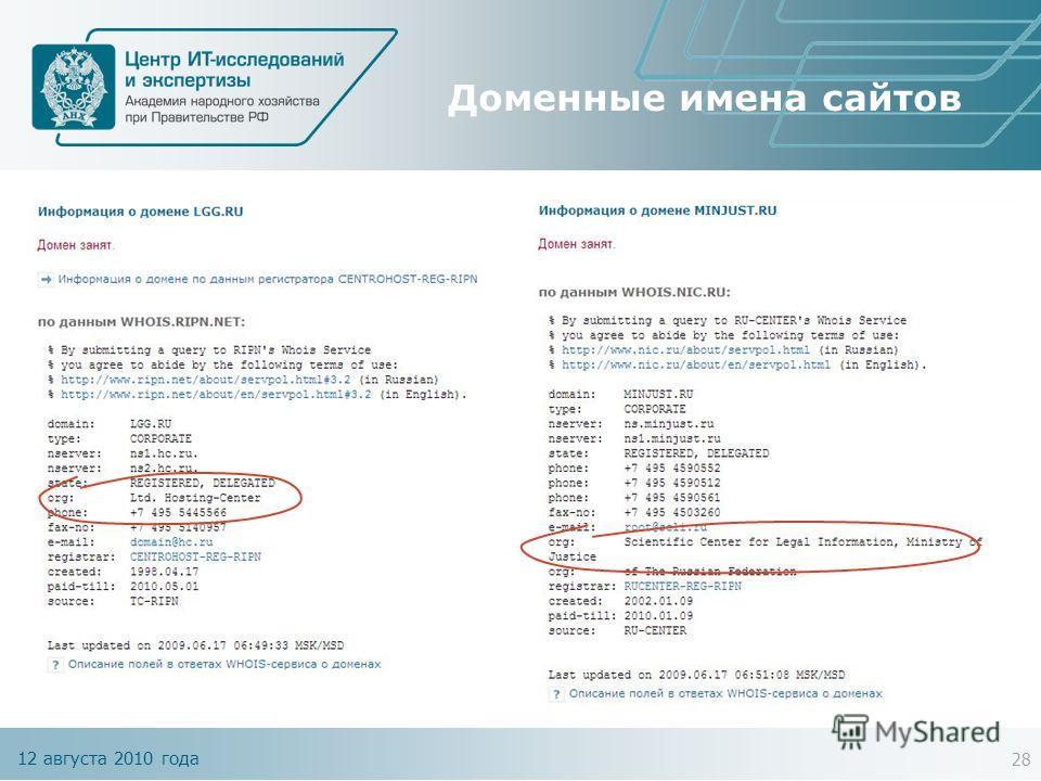 12 августа 2010 года Доменные имена сайтов 28