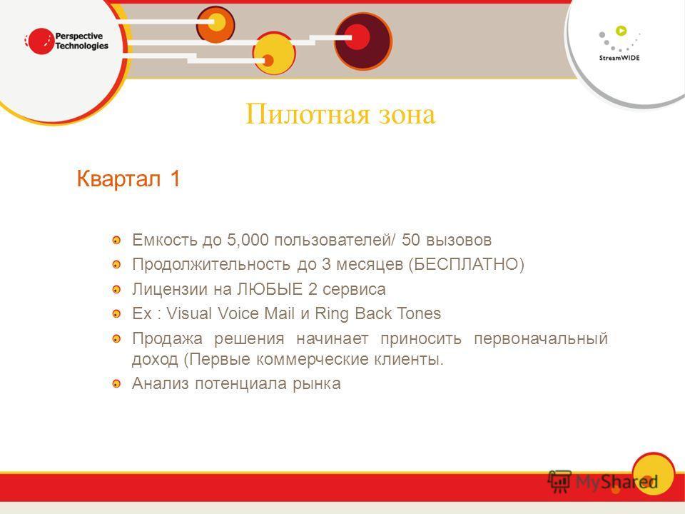 Пилотная зона Квартал 1 Емкость до 5,000 пользователей/ 50 вызовов Продолжительность до 3 месяцев (БЕСПЛАТНО) Лицензии на ЛЮБЫЕ 2 сервиса Ex : Visual Voice Mail и Ring Back Tones Продажа решения начинает приносить первоначальный доход (Первые коммерч
