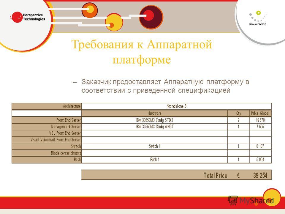 Требования к Аппаратной платформе –Заказчик предоставляет Аппаратную платформу в соответствии с приведенной спецификацией