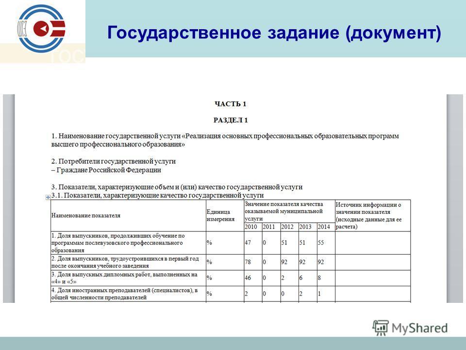 Государственное задание (документ)