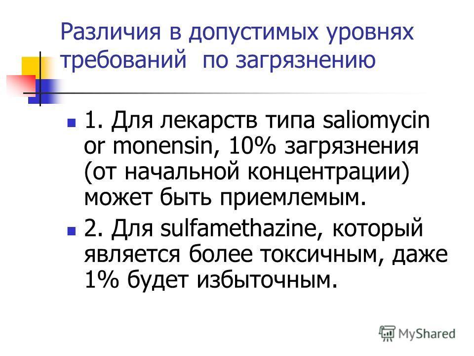 Различия в допустимых уровнях требований по загрязнению 1. Для лекарств типа saliomycin or monensin, 10% загрязнения (от начальной концентрации) может быть приемлемым. 2. Для sulfamethazine, который является более токсичным, даже 1% будет избыточным.