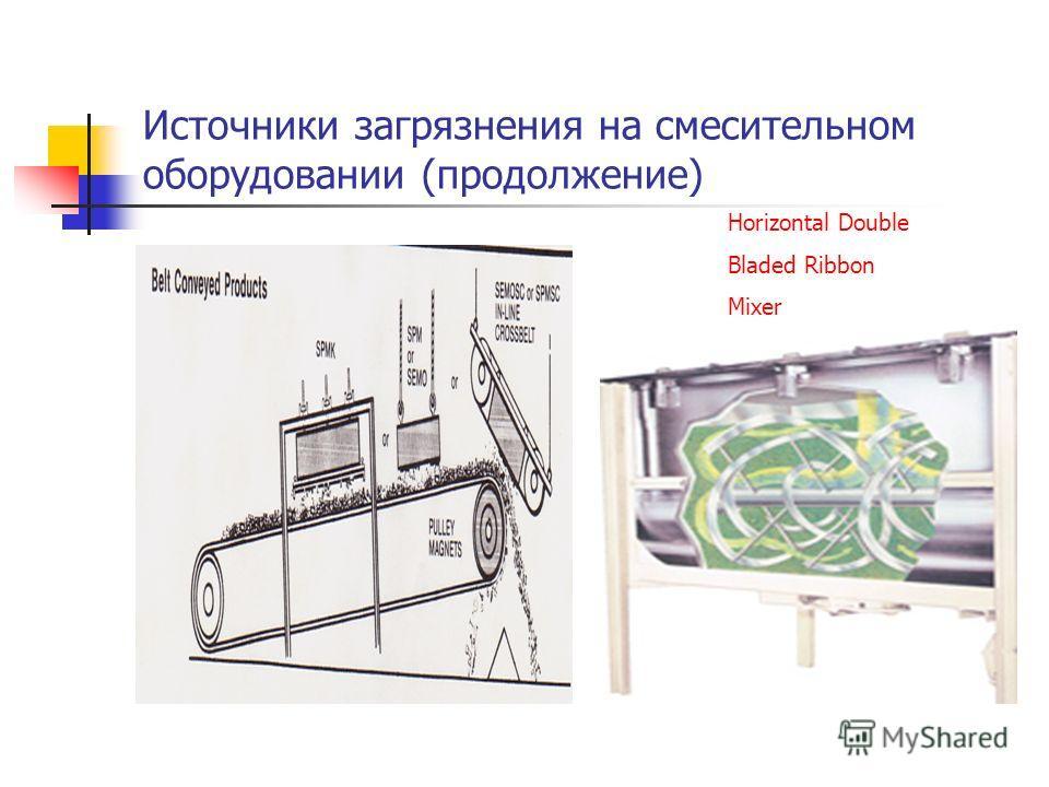 Источники загрязнения на смесительном оборудовании (продолжение) Horizontal Double Bladed Ribbon Mixer