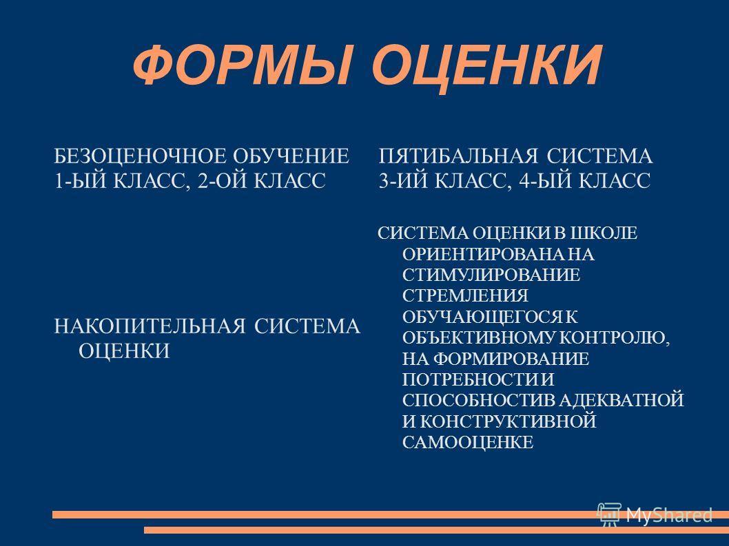ФОРМЫ ОЦЕНКИ БЕЗОЦЕНОЧНОЕ ОБУЧЕНИЕ 1-ЫЙ КЛАСС, 2-ОЙ КЛАСС ПЯТИБАЛЬНАЯ СИСТЕМА 3-ИЙ КЛАСС, 4-ЫЙ КЛАСС СИСТЕМА ОЦЕНКИ В ШКОЛЕ ОРИЕНТИРОВАНА НА СТИМУЛИРОВАНИЕ СТРЕМЛЕНИЯ ОБУЧАЮЩЕГОСЯ К ОБЪЕКТИВНОМУ КОНТРОЛЮ, НА ФОРМИРОВАНИЕ ПОТРЕБНОСТИ И СПОСОБНОСТИВ АД