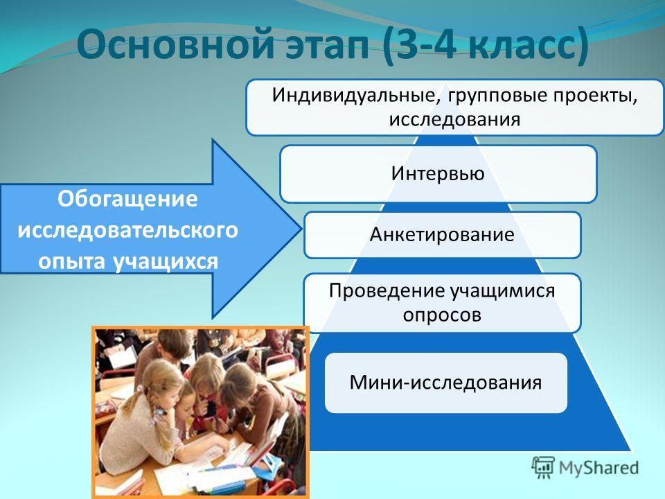 Основной этап (3-4 класс) Индивидуальные, групповые проекты, исследования Интервью Анкетирование Проведение учащимися опросов Мини-исследования Обогащение исследовательского опыта учащихся