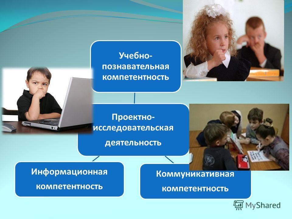Проектно- исследовательская деятельность Учебно- познавательная компетентность Коммуникативная компетентность Информационная компетентность