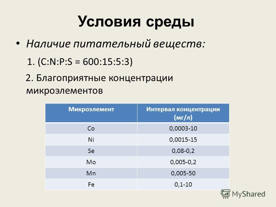 Наличие питательный веществ: 1. (C:N:P:S = 600:15:5:3) 2. Благоприятные концентрации микроэлементов МикроэлементИнтервал концентрации (мг/л) Со0,0003-10 Ni0,0015-15 Se0,08-0,2 Mo0,005-0,2 Mn0,005-50 Fe0,1-10 Условия среды