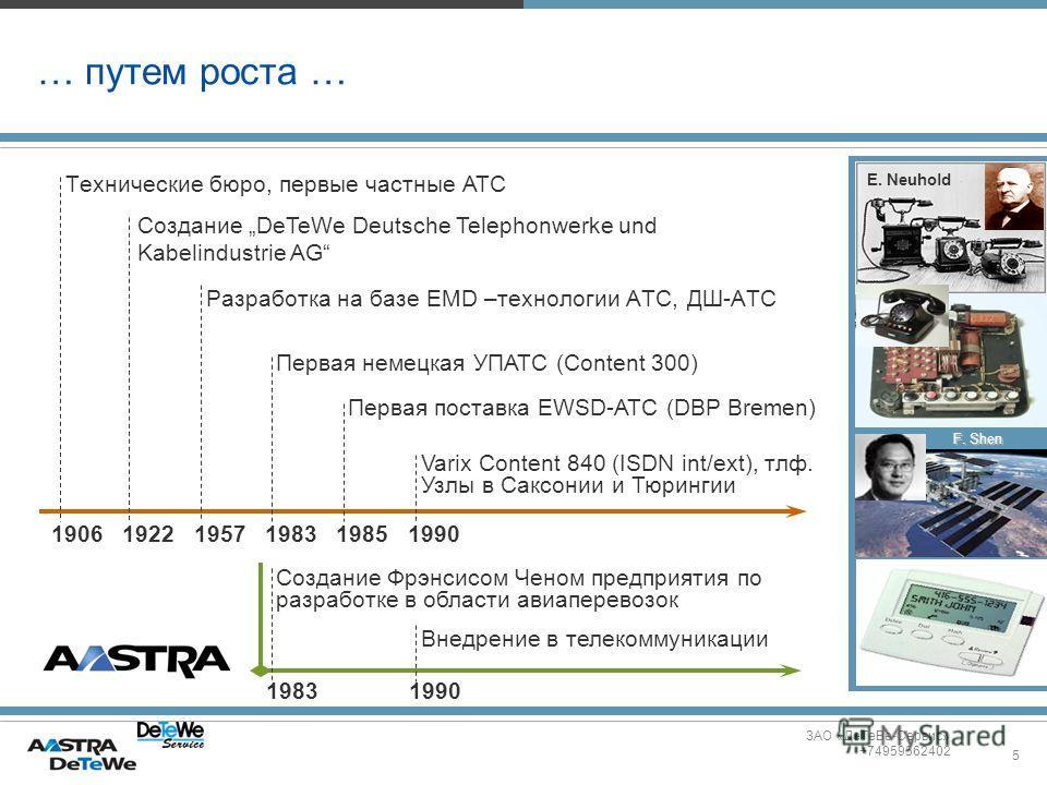 5 ЗАО «ДеТеВе-Сервис» +74959562402 … путем роста … Разработка на базе EMD –технологии АТС, ДШ-АТС Varix Content 840 (ISDN int/ext), тлф. Узлы в Саксонии и Тюрингии Внедрение в телекоммуникации E. Neuhold F. Shen 1906 1922 1957 1983 1985 1990 Tехничес