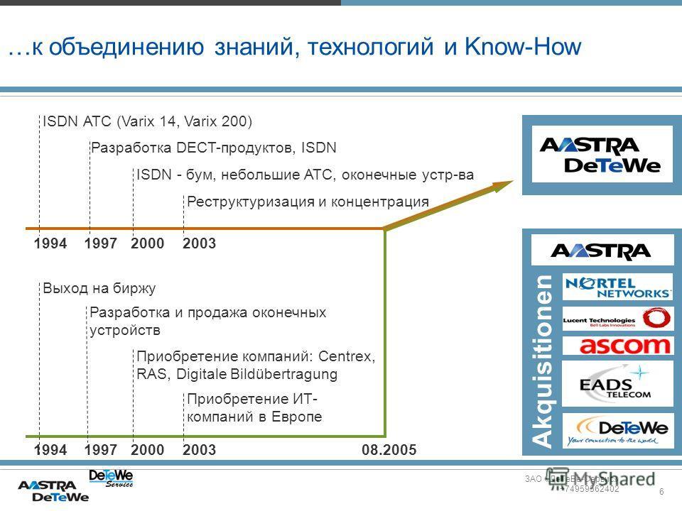 6 ЗАО «ДеТеВе-Сервис» +74959562402 …к объединению знаний, технологий и Know-How 1994 1997 2000 2003 1994 1997 2000 2003 08.2005 ISDN АТС (Varix 14, Varix 200) Разработка DECT-продуктов, ISDN ISDN - бум, небольшие АТС, оконечные устр-ва Реструктуризац