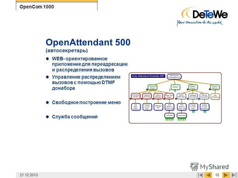 · 21.12.201310 OpenCom 1000 OpenAttendant 500 (автосекретарь) WEB- ориентированное приложение для переадресации и распределения вызовов Управление распределением вызовов с помощью DTMF донабора Свободное построение меню Служба сообщений