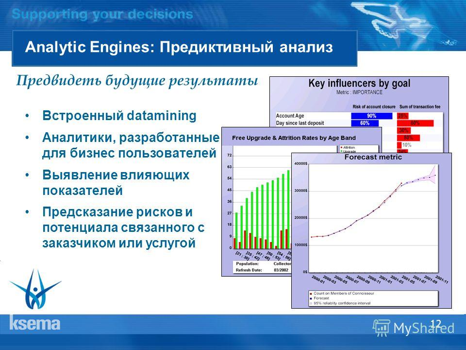 12 Analytic Engines: Предиктивный анализ Предвидеть будущие результаты Встроенный datamining Аналитики, разработанные для бизнес пользователей Выявление влияющих показателей Предсказание рисков и потенциала связанного с заказчиком или услугой