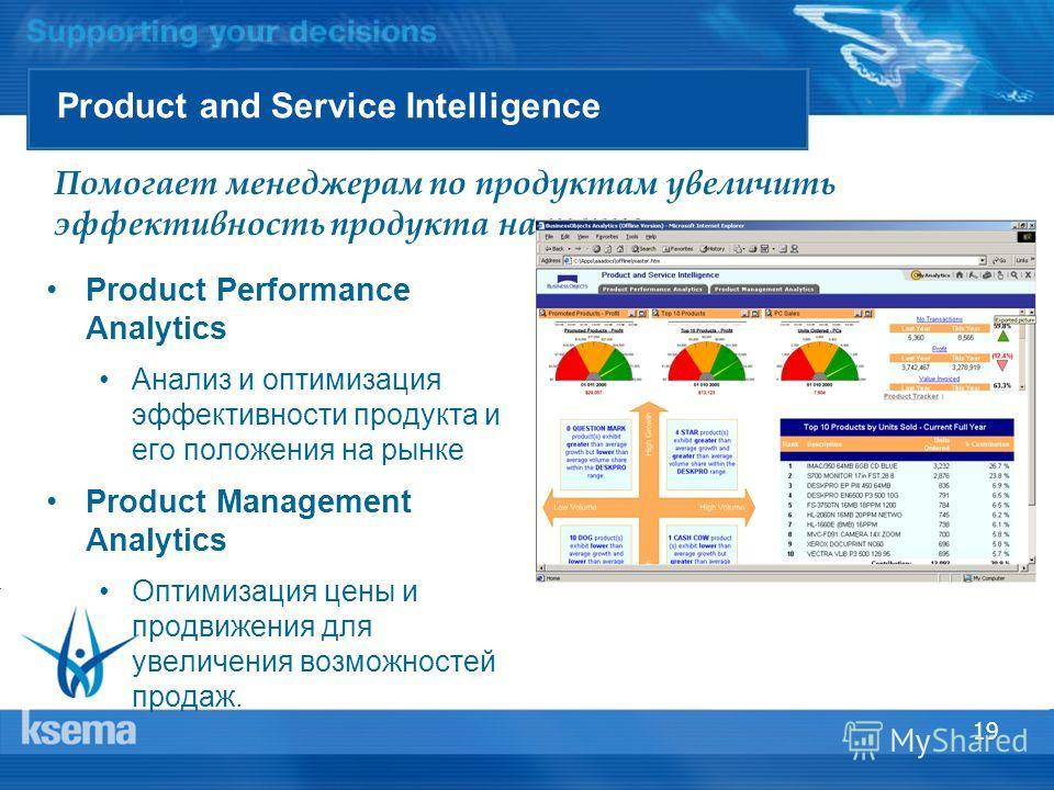 19 Product and Service Intelligence Product Performance Analytics Анализ и оптимизация эффективности продукта и его положения на рынке Product Management Analytics Оптимизация цены и продвижения для увеличения возможностей продаж. Помогает менеджерам