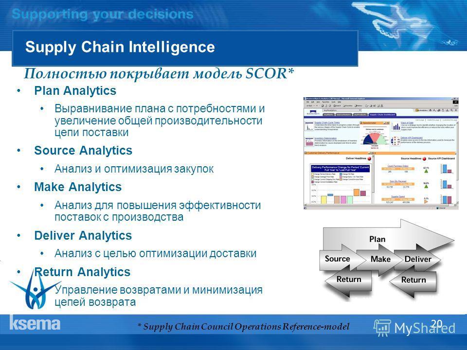 20 Supply Chain Intelligence Plan Analytics Выравнивание плана с потребностями и увеличение общей производительности цепи поставки Source Analytics Анализ и оптимизация закупок Make Analytics Анализ для повышения эффективности поставок с производства