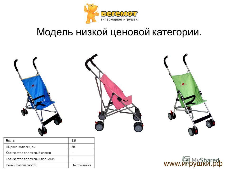 Модель низкой ценовой категории. www.игрушки.рф Вес, кг 4,5 Ширина коляски, см 30 Количество положений спинки - Количество положений подножки - Ремни безопасности 3-х точечные