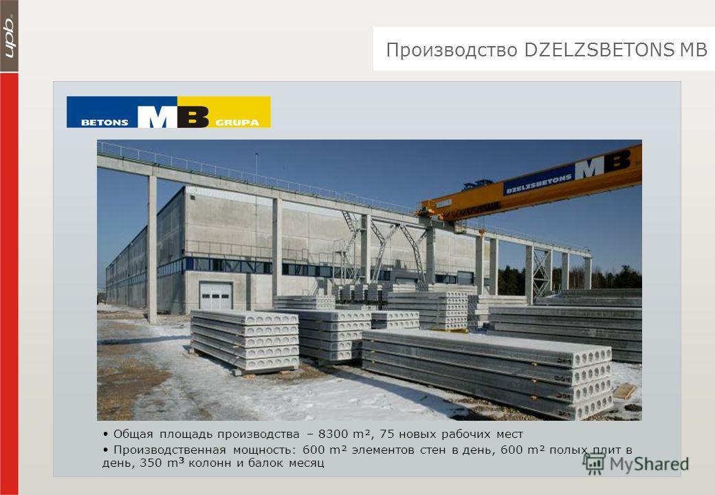 Oбщая площадь производства – 8300 m², 75 новых рабочих мест Производственная мощность: 600 m² элементов стен в день, 600 m² полых плит в день, 350 m 3 колонн и балок месяц Производство DZELZSBETONS MB