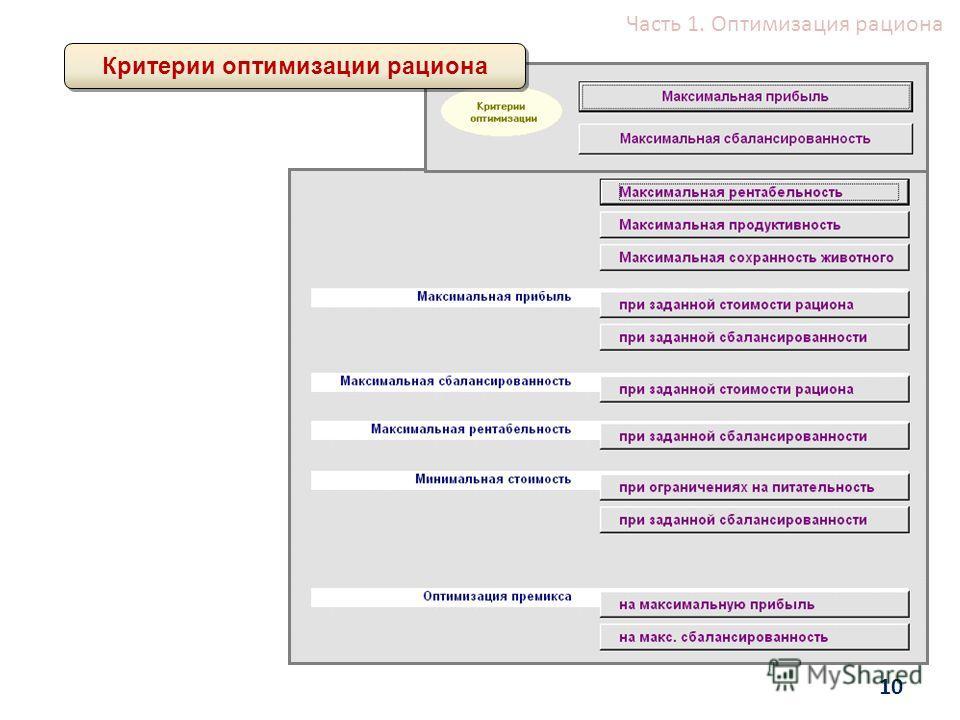 Часть 1. Оптимизация рациона Критерии оптимизации рациона 10