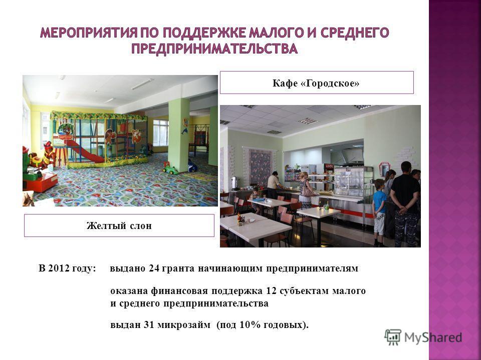 Желтый слон Кафе «Городское» В 2012 году: выдано 24 гранта начинающим предпринимателям оказана финансовая поддержка 12 субъектам малого и среднего предпринимательства выдан 31 микрозайм (под 10% годовых).