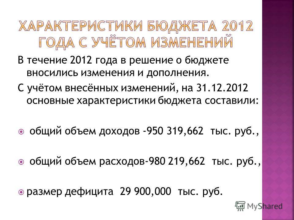 В течение 2012 года в решение о бюджете вносились изменения и дополнения. С учётом внесённых изменений, на 31.12.2012 основные характеристики бюджета составили: общий объем доходов -950 319,662 тыс. руб., общий объем расходов-980 219,662 тыс. руб., р