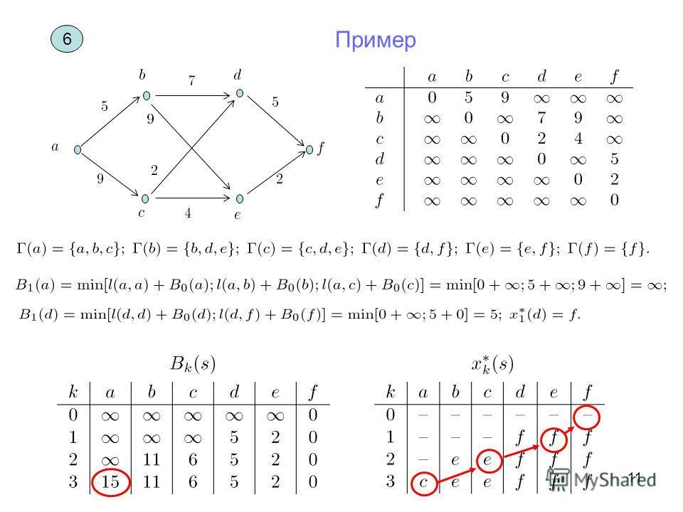 11 6 Пример
