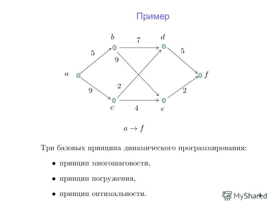 4 Пример