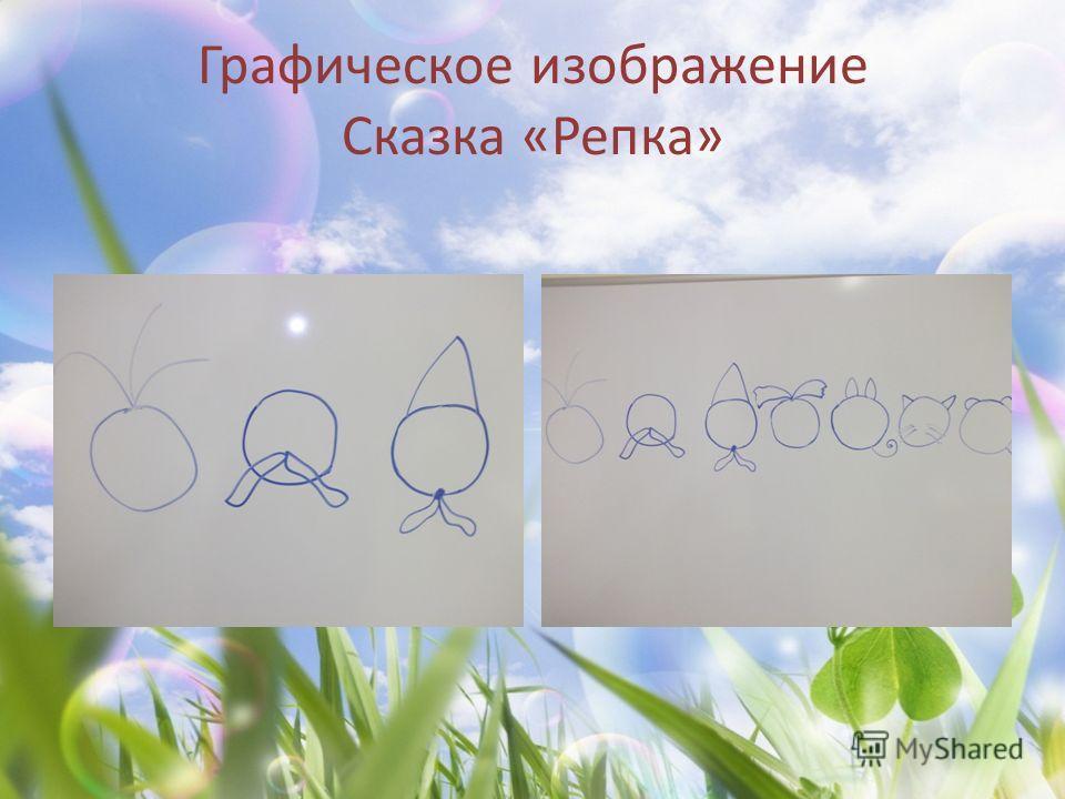 Графическое изображение Сказка «Репка»