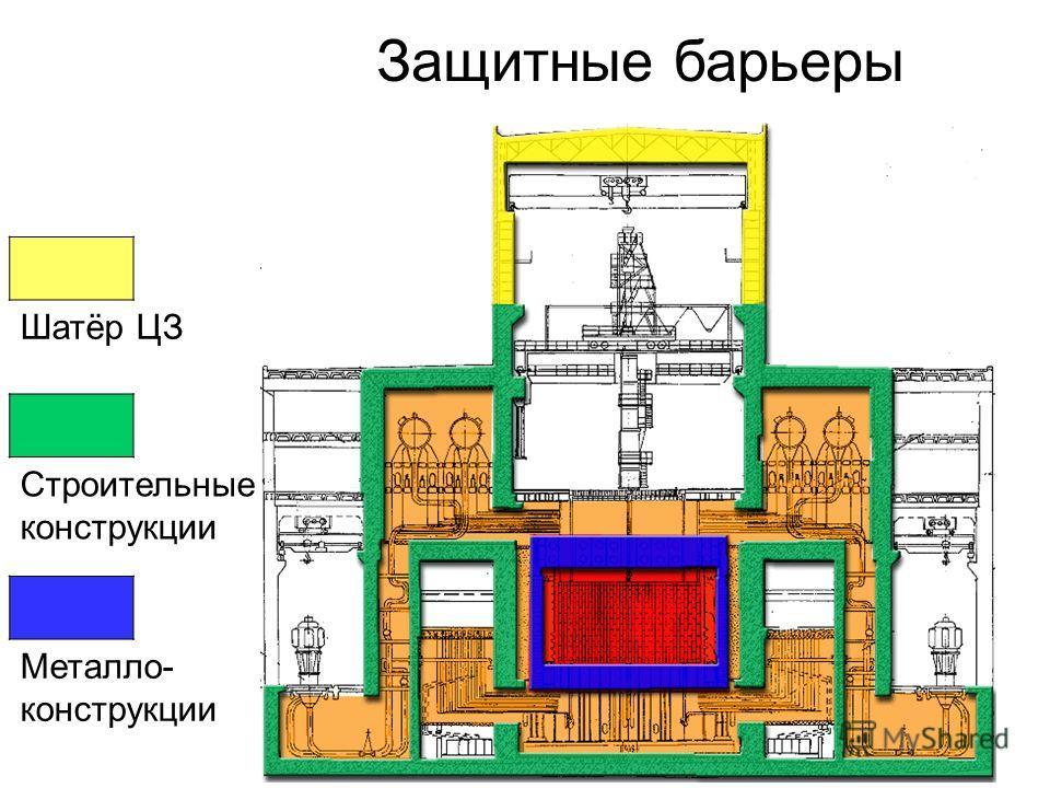 Защитные барьеры Шатёр ЦЗ Строительные конструкции Металло- конструкции