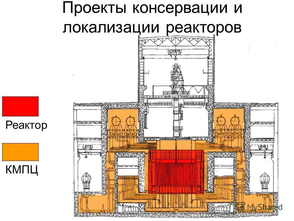 Реактор КМПЦ Проекты консервации и локализации реакторов