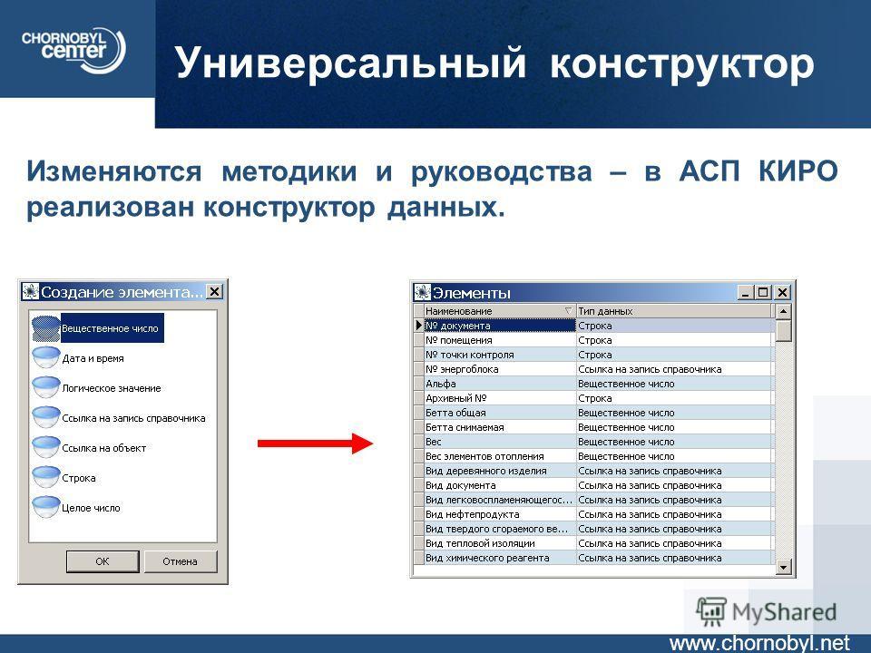 Универсальный конструктор www.chornobyl.net Изменяются методики и руководства – в АСП КИРО реализован конструктор данных.