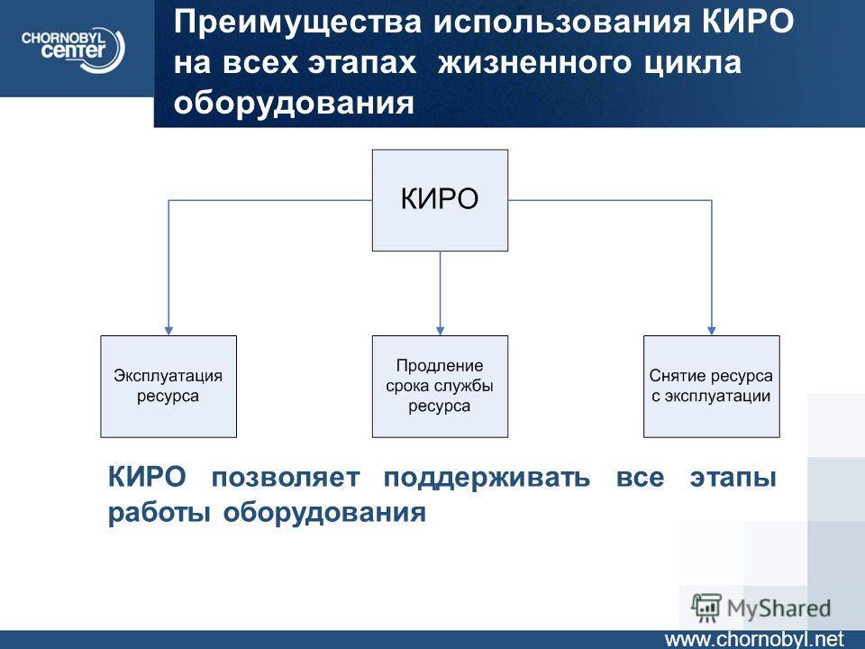 Преимущества использования КИРО на всех этапах жизненного цикла оборудования www.chornobyl.net КИРО позволяет поддерживать все этапы работы оборудования