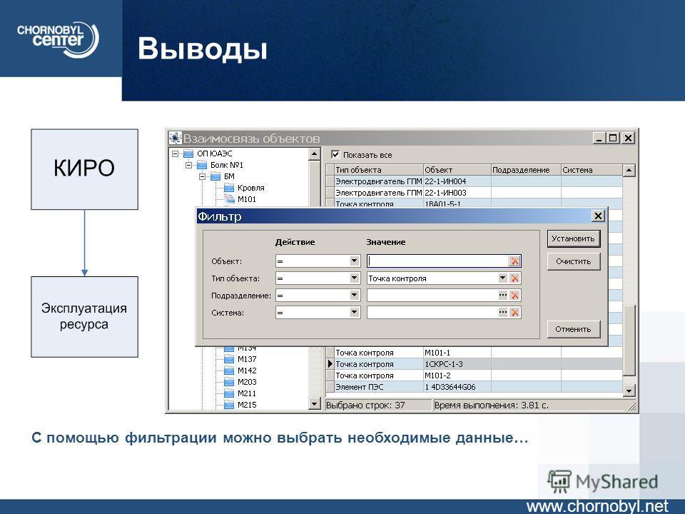 Выводы www.chornobyl.net С помощью фильтрации можно выбрать необходимые данные…
