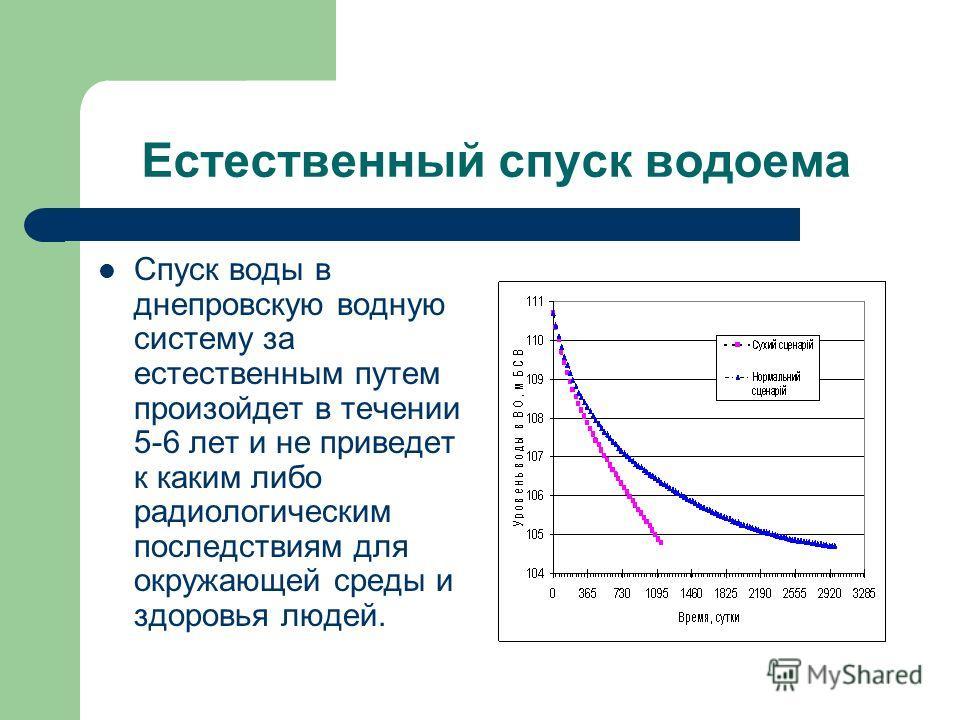 Естественный спуск водоема Спуск воды в днепровскую водную систему за естественным путем произойдет в течении 5-6 лет и не приведет к каким либо радиологическим последствиям для окружающей среды и здоровья людей.