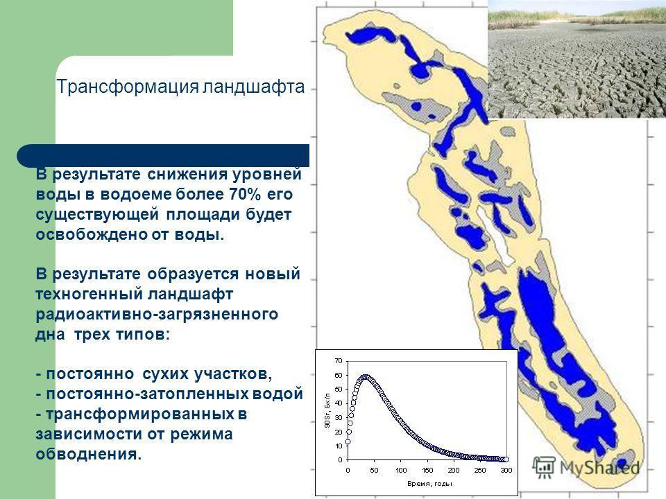Трансформация ландшафта В результате снижения уровней воды в водоеме более 70% его существующей площади будет освобождено от воды. В результате образуется новый техногенный ландшафт радиоактивно-загрязненного дна трех типов: - постоянно сухих участко