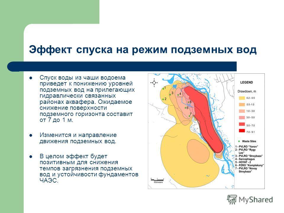 Эффект спуска на режим подземных вод Спуск воды из чаши водоема приведет к понижению уровней подземных вод на прилегающих гидравлически связанных районах аквафера. Ожидаемое снижение поверхности подземного горизонта составит от 7 до 1 м. Изменится и