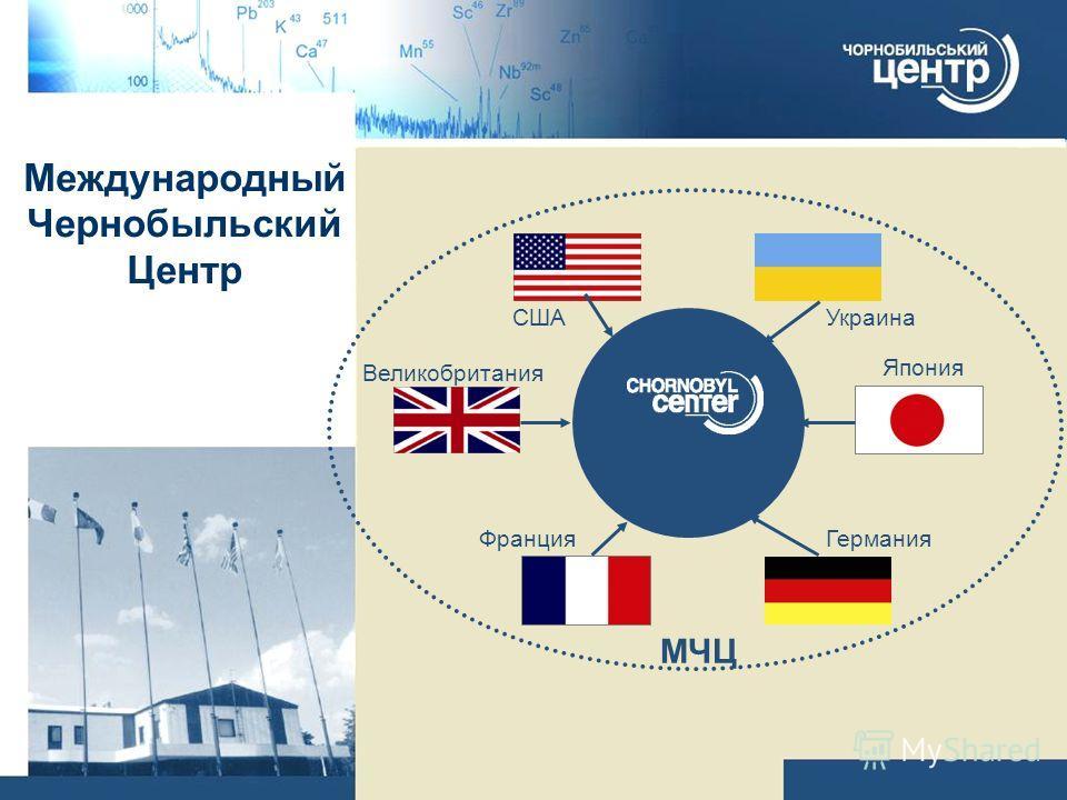 Международный Чернобыльский Центр МЧЦ УкраинаСША Япония Великобритания ФранцияГермания
