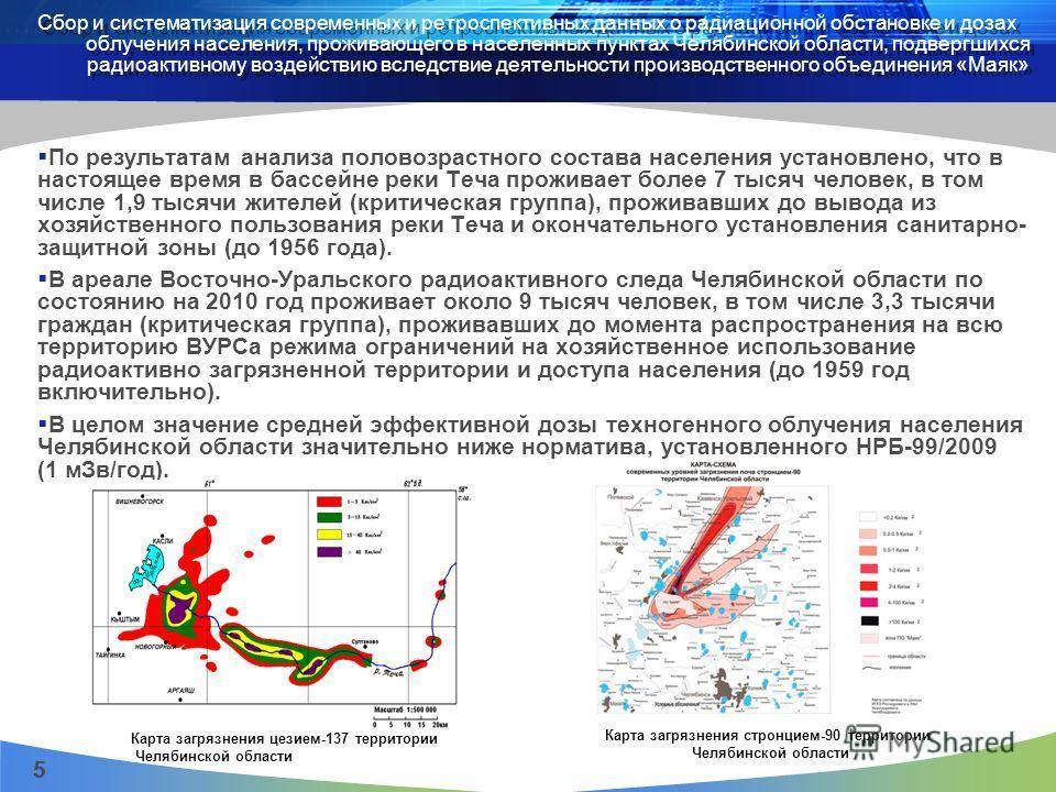 5 Сбор и систематизация современных и ретроспективных данных о радиационной обстановке и дозах облучения населения, проживающего в населенных пунктах Челябинской области, подвергшихся радиоактивному воздействию вследствие деятельности производственно