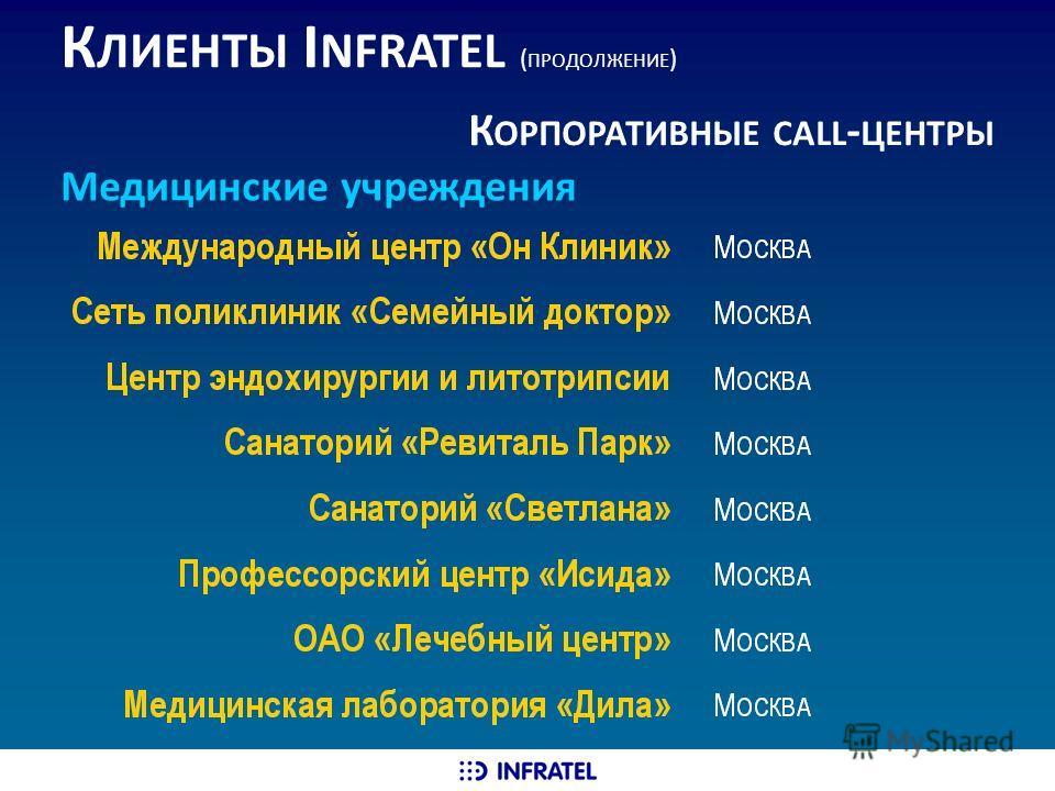 К ЛИЕНТЫ I NFRATEL ( ПРОДОЛЖЕНИЕ ) К ОРПОРАТИВНЫЕ CALL - ЦЕНТРЫ Медицинские учреждения