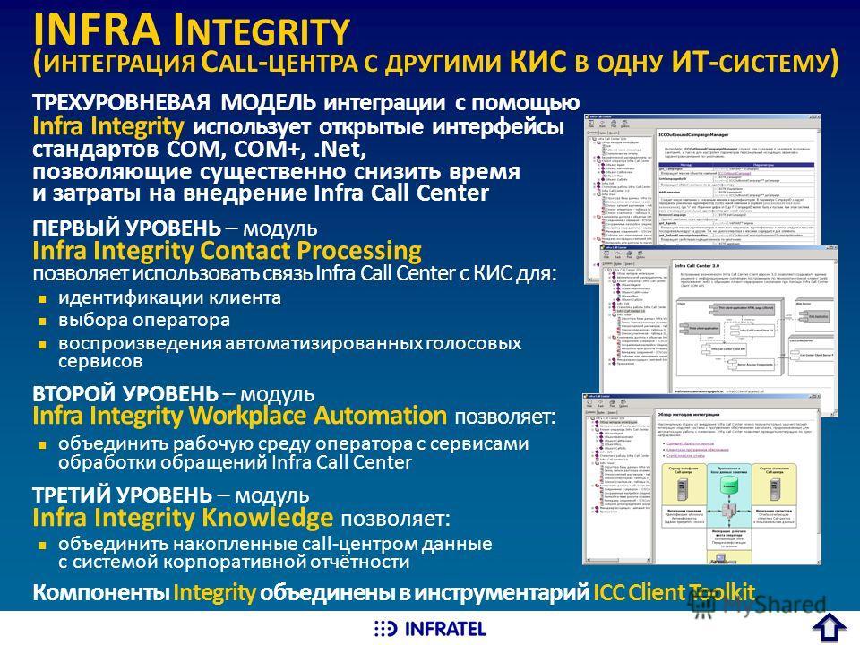 INFRA I NTEGRITY ( ИНТЕГРАЦИЯ C ALL - ЦЕНТРА С ДРУГИМИ КИС В ОДНУ ИТ- СИСТЕМУ ) ТРЕХУРОВНЕВАЯ МОДЕЛЬ интеграции с помощью Infra Integrity использует открытые интерфейсы стандартов COM, COM+,.Net, позволяющие существенно снизить время и затраты на вне
