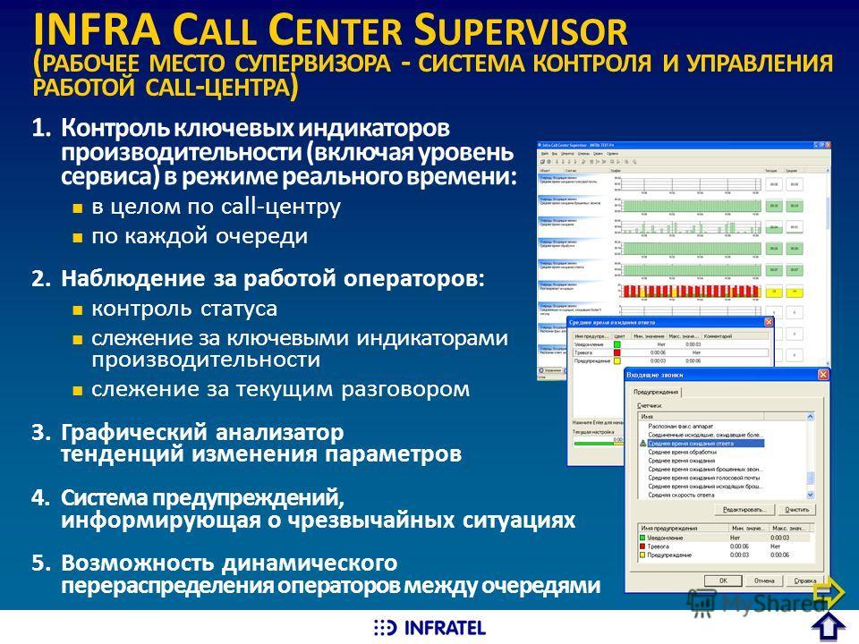 INFRA C ALL C ENTER S UPERVISOR ( РАБОЧЕЕ МЕСТО СУПЕРВИЗОРА - СИСТЕМА КОНТРОЛЯ И УПРАВЛЕНИЯ РАБОТОЙ СALL - ЦЕНТРА ) 1.Контроль ключевых индикаторов производительности (включая уровень сервиса) в режиме реального времени: в целом по call-центру по каж