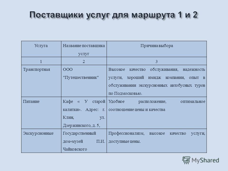 Услуга Название поставщика услуг Причина выбора 123 Транспортная ООО