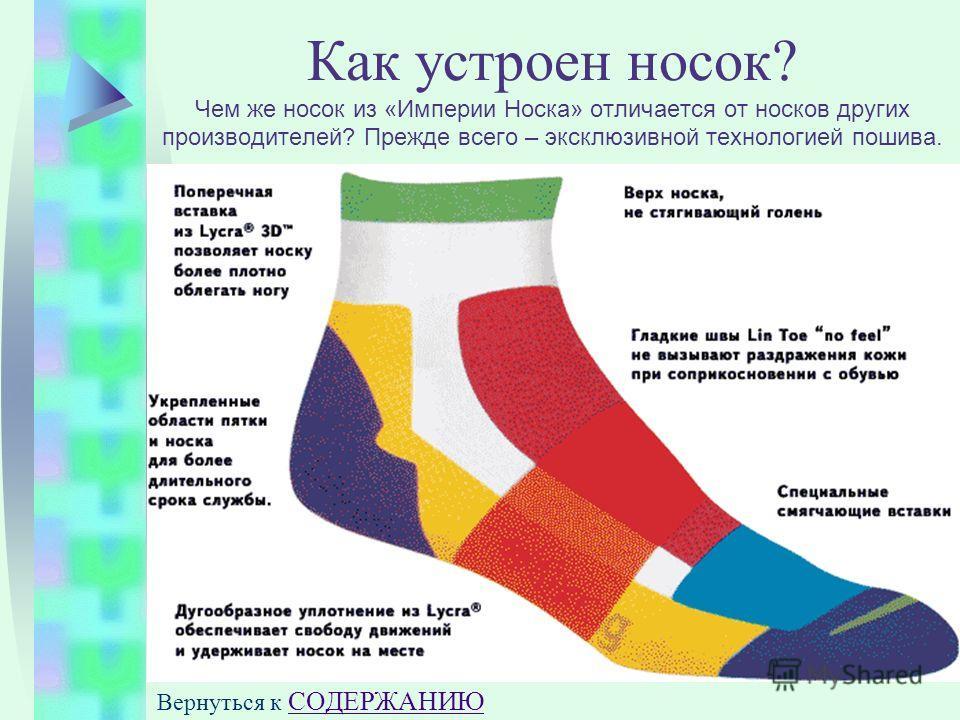 Как устроен носок? Чем же носок из «Империи Носка» отличается от носков других производителей? Прежде всего – эксклюзивной технологией пошива. Вернуться к СОДЕРЖАНИЮСОДЕРЖАНИЮ
