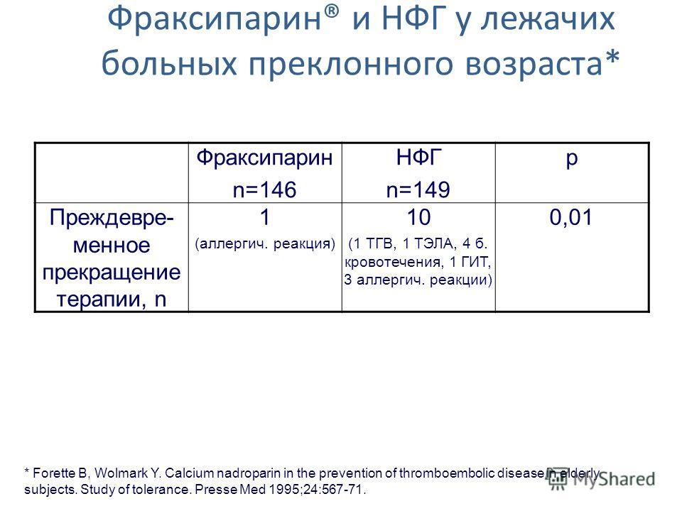 Фраксипарин® и НФГ у лежачих больных преклонного возраста* Фраксипарин n=146 НФГ n=149 р Преждевре- менное прекращение терапии, n 1 (аллергич. реакция) 10 (1 ТГВ, 1 ТЭЛА, 4 б. кровотечения, 1 ГИТ, 3 аллергич. реакции) 0,01 * Forette B, Wolmark Y. Cal