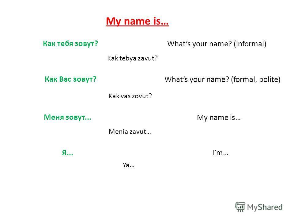 My name is… Как тебя зовут? Как Вас зовут? Whats your name? (informal) Whats your name? (formal, polite) Меня зовут... My name is… Я...Im… Kak tebya zavut? Kak vas zovut? Menia zavut… Ya…