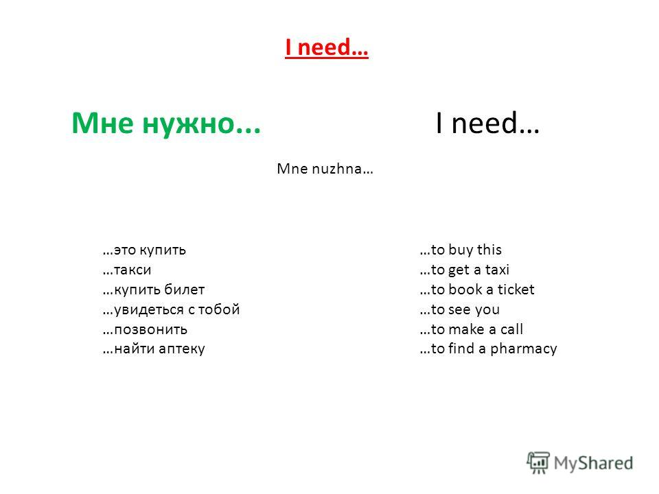I need… Мне нужно...I need… Mne nuzhna… …to buy this …to get a taxi …to book a ticket …to see you …to make a call …to find a pharmacy …это купить …такси …купить билет …увидеться с тобой …позвонить …найти аптеку