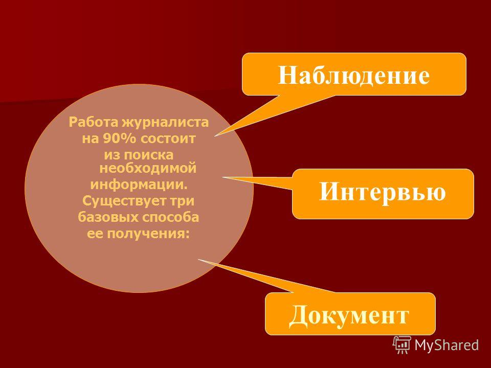 Работа журналиста на 90% состоит из поиска необходимой информации. Существует три базовых способа ее получения: Наблюдение Интервью Документ