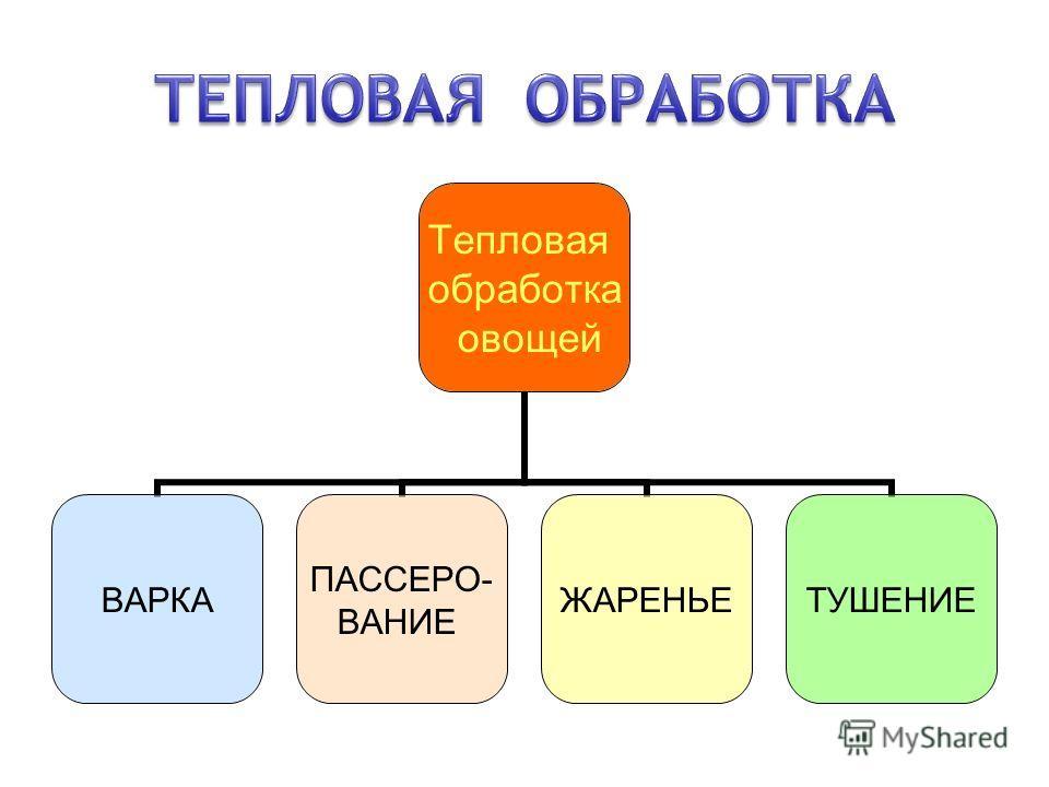 Тепловая обработка овощей ВАРКА ПАССЕРО- ВАНИЕ ЖАРЕНЬЕТУШЕНИЕ