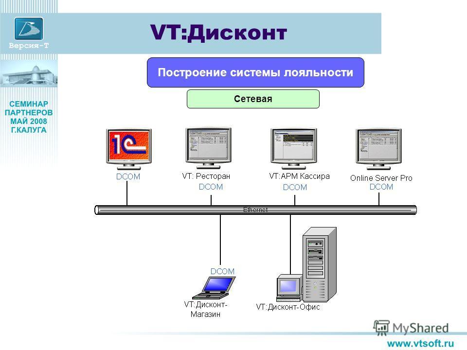 Построение системы лояльности Сетевая VT:Дисконт