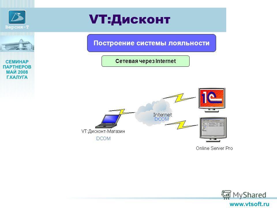 Построение системы лояльности Сетевая через Internet VT:Дисконт