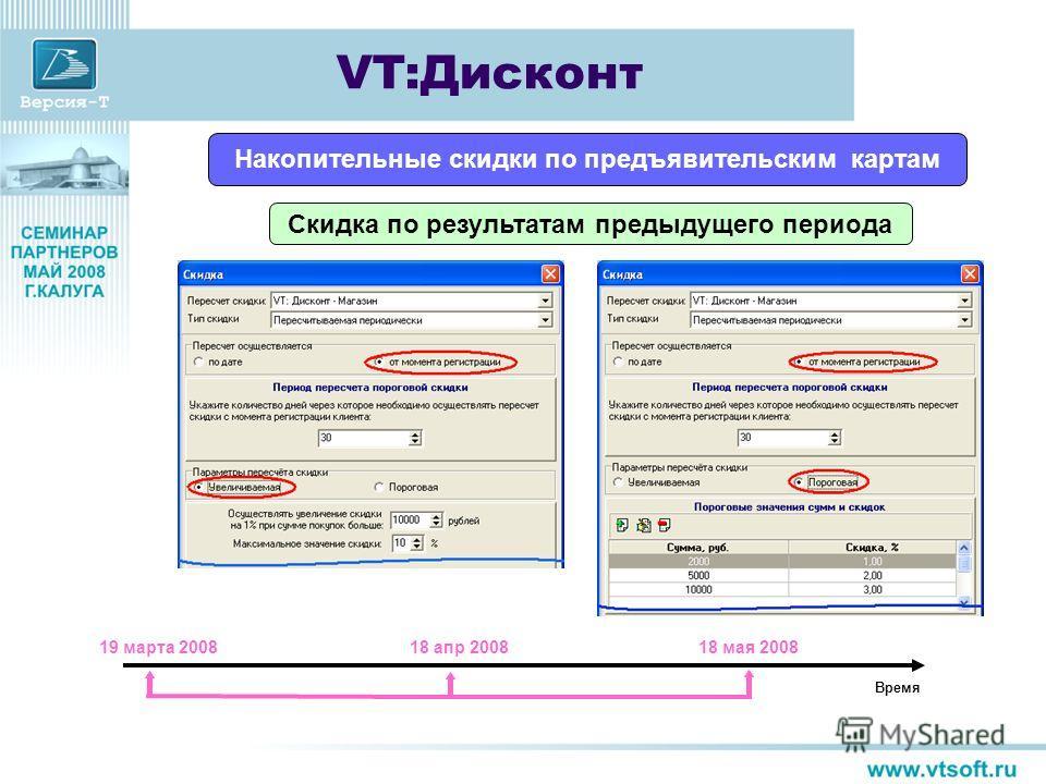 Скидка по результатам предыдущего периода VT:Дисконт Накопительные скидки по предъявительским картам Время 19 марта 200818 апр 200818 мая 2008