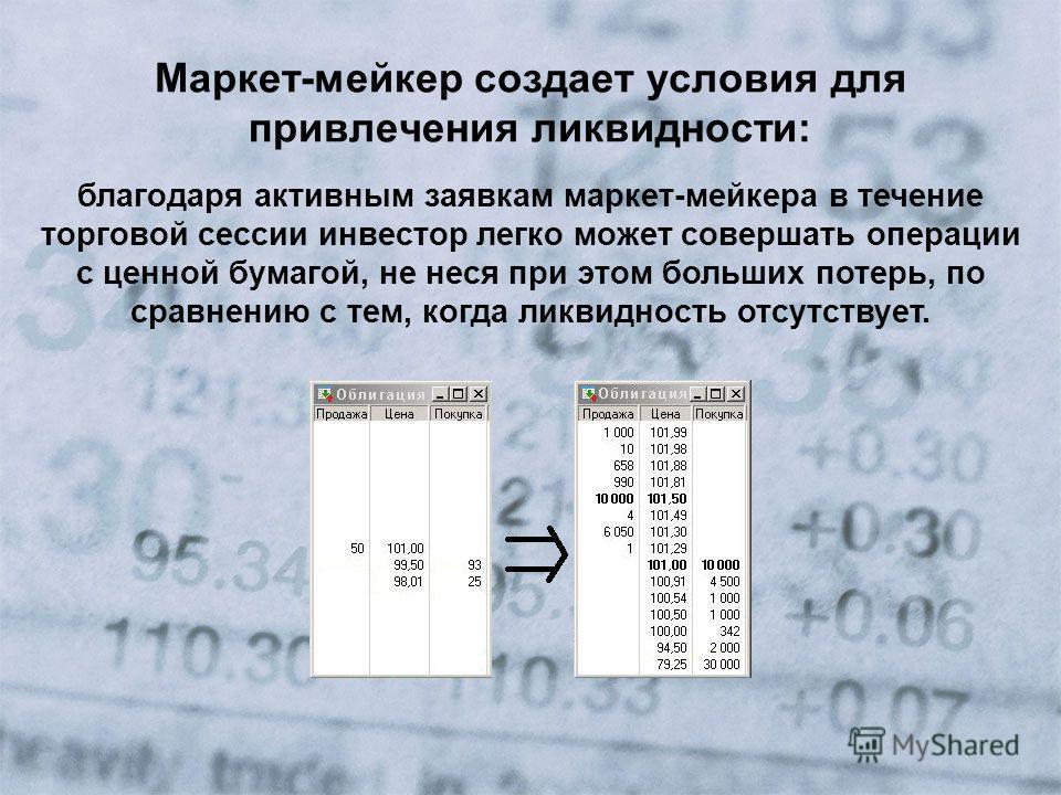 Маркет-мейкер создает условия для привлечения ликвидности: благодаря активным заявкам маркет-мейкера в течение торговой сессии инвестор легко может совершать операции с ценной бумагой, не неся при этом больших потерь, по сравнению с тем, когда ликвид