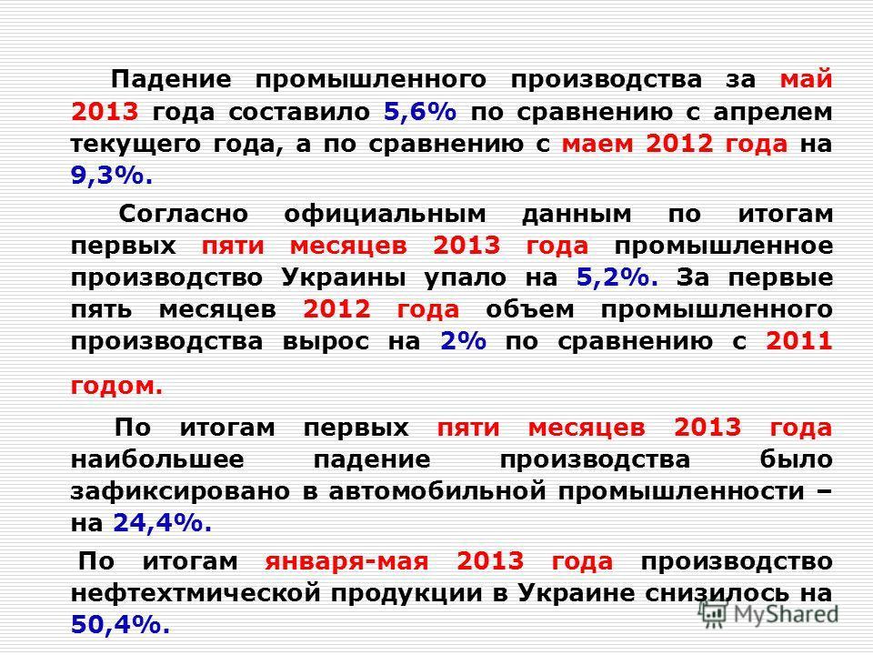 Падение промышленного производства за май 2013 года составило 5,6% по сравнению с апрелем текущего года, а по сравнению с маем 2012 года на 9,3%. Согласно официальным данным по итогам первых пяти месяцев 2013 года промышленное производство Украины уп
